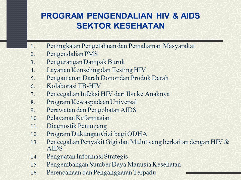 PROGRAM PENGENDALIAN HIV & AIDS SEKTOR KESEHATAN 1. Peningkatan Pengetahuan dan Pemahaman Masyarakat 2. Pengendalian PMS 3. Pengurangan Dampak Buruk 4