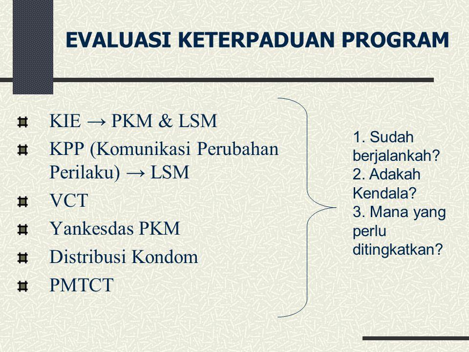 EVALUASI KETERPADUAN PROGRAM KIE → PKM & LSM KPP (Komunikasi Perubahan Perilaku) → LSM VCT Yankesdas PKM Distribusi Kondom PMTCT 1. Sudah berjalankah?