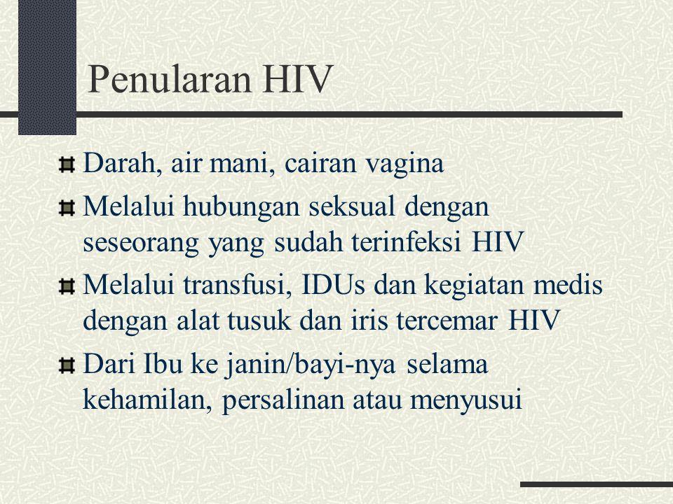 Penularan HIV Darah, air mani, cairan vagina Melalui hubungan seksual dengan seseorang yang sudah terinfeksi HIV Melalui transfusi, IDUs dan kegiatan
