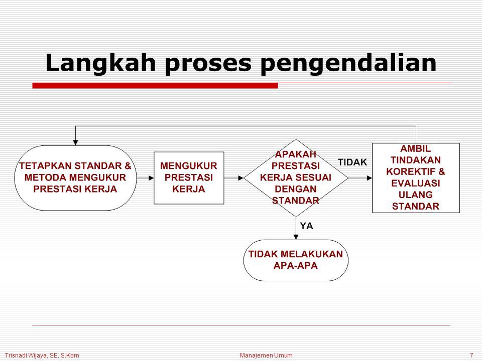 Trisnadi Wijaya, SE, S.Kom Manajemen Umum7 Langkah proses pengendalian