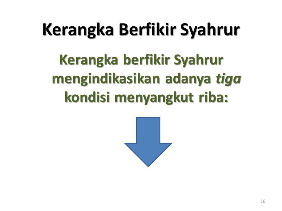 Kerangka Berfikir Syahrur Kerangka berfikir Syahrur mengindikasikan adanya tiga kondisi menyangkut riba: 16