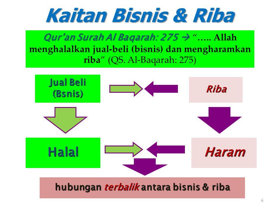 "6 Qur'an Surah Al Baqarah: 275  Qur'an Surah Al Baqarah: 275  ""….. Allah menghalalkan jual-beli (bisnis) dan mengharamkan riba"" (QS. Al-Baqarah: 275"