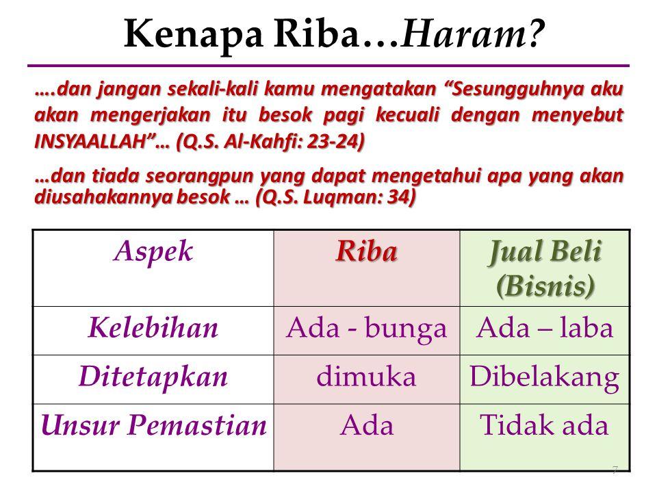 "Kenapa Riba…Haram? ….dan jangan sekali-kali kamu mengatakan ""Sesungguhnya aku akan mengerjakan itu besok pagi kecuali dengan menyebut INSYAALLAH""… (Q."