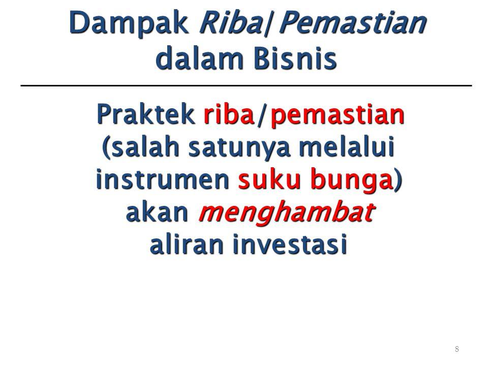 8 Dampak Riba/Pemastian dalam Bisnis Praktek riba/pemastian (salah satunya melalui instrumen suku bunga) akan menghambat aliran investasi Praktek riba