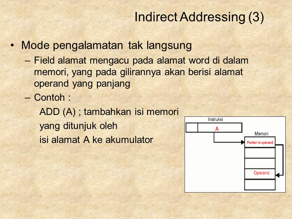 Mode pengalamatan tak langsung –Field alamat mengacu pada alamat word di dalam memori, yang pada gilirannya akan berisi alamat operand yang panjang –C