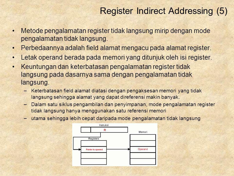 Metode pengalamatan register tidak langsung mirip dengan mode pengalamatan tidak langsung. Perbedaannya adalah field alamat mengacu pada alamat regist