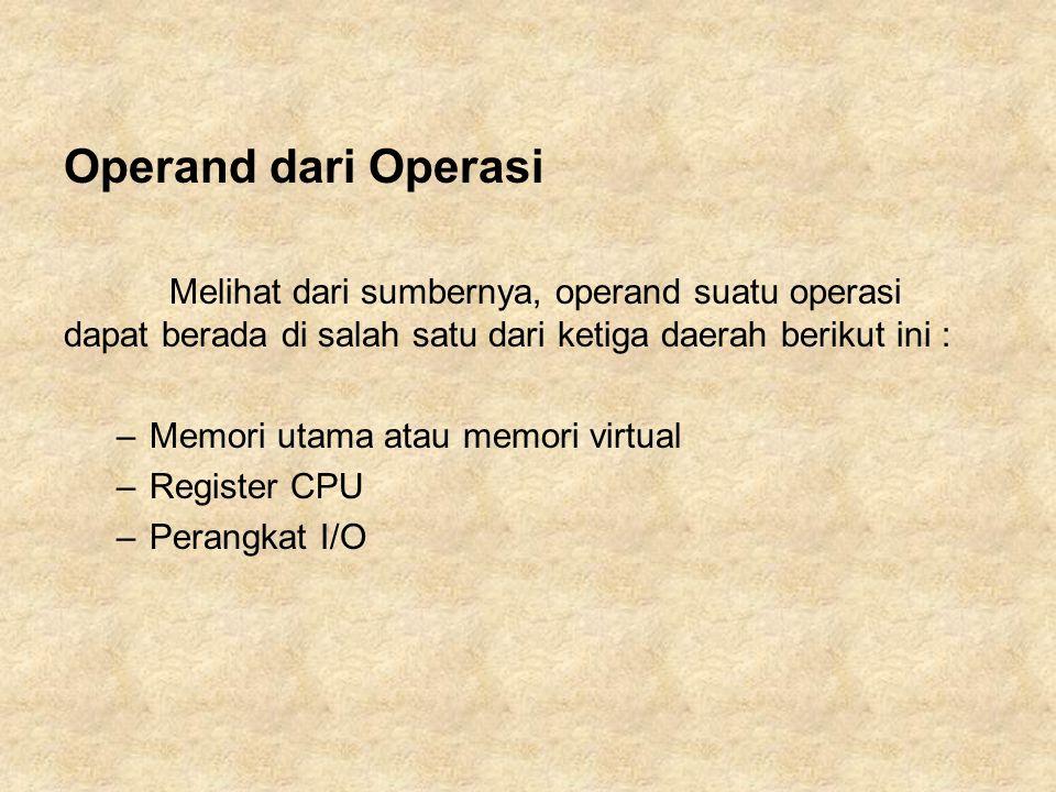 Operand dari Operasi Melihat dari sumbernya, operand suatu operasi dapat berada di salah satu dari ketiga daerah berikut ini : –Memori utama atau memori virtual –Register CPU –Perangkat I/O