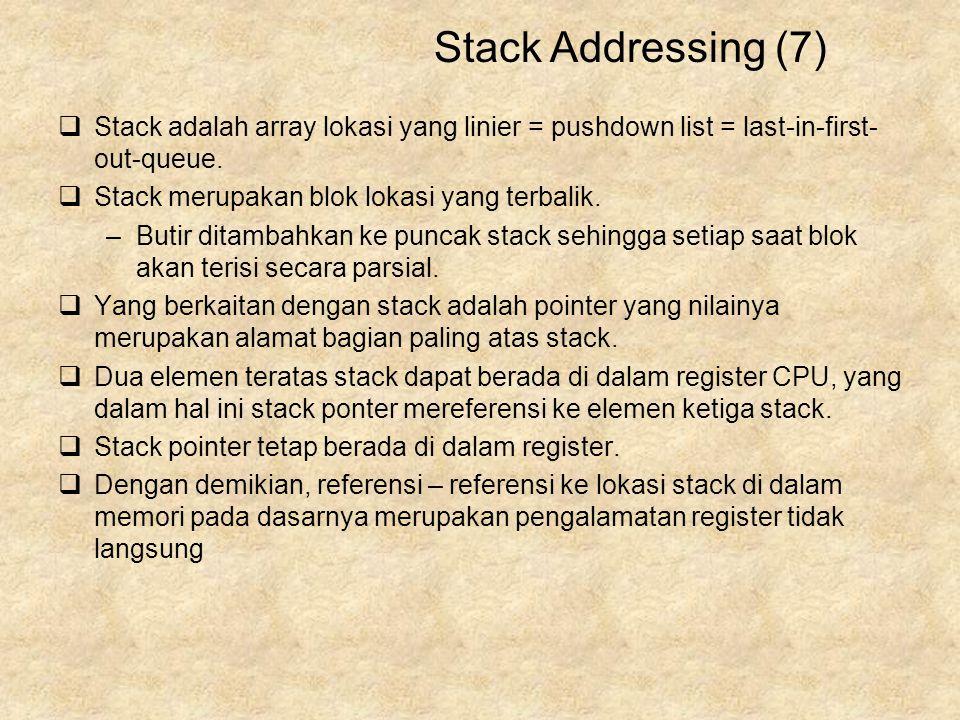  Stack adalah array lokasi yang linier = pushdown list = last-in-first- out-queue.  Stack merupakan blok lokasi yang terbalik. –Butir ditambahkan ke
