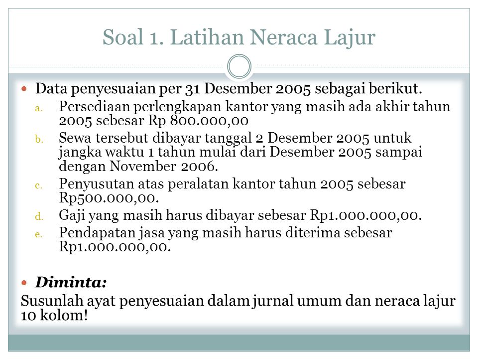 Soal 1. Latihan Neraca Lajur Data penyesuaian per 31 Desember 2005 sebagai berikut. a. Persediaan perlengkapan kantor yang masih ada akhir tahun 2005