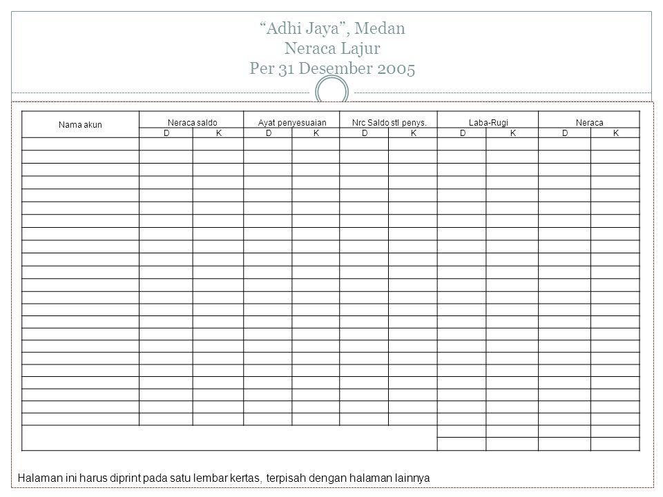 """Adhi Jaya"", Medan Neraca Lajur Per 31 Desember 2005 Nama akun Neraca saldo Ayat penyesuaian Nrc Saldo stl penys. Laba-Rugi Neraca D K D K D K D K D K"