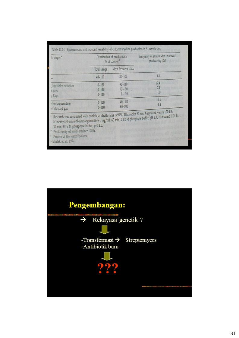 31 Pengembangan:  Rekayasa genetik ? -Transformasi  Streptomyces -Antibiotik baru ???