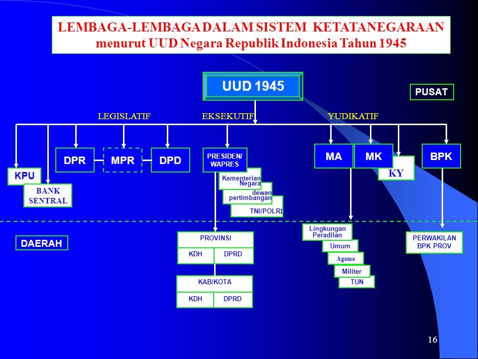 TNI/POLR I dewan pertimbangan KY UUD 1945 Kementerian Negara PUSAT DAERAH TUN Militer Agama Umum Lingkungan Peradilan KAB/KOTA DPRDKDH KPU BANK SENTRA