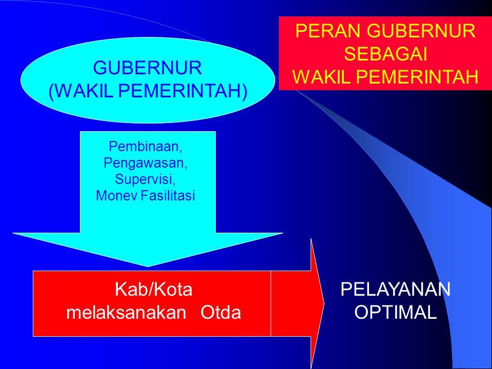 GUBERNUR (WAKIL PEMERINTAH) Pembinaan, Pengawasan, Supervisi, Monev Fasilitasi Kab/Kota melaksanakan Otda PELAYANAN OPTIMAL PERAN GUBERNUR SEBAGAI WAK