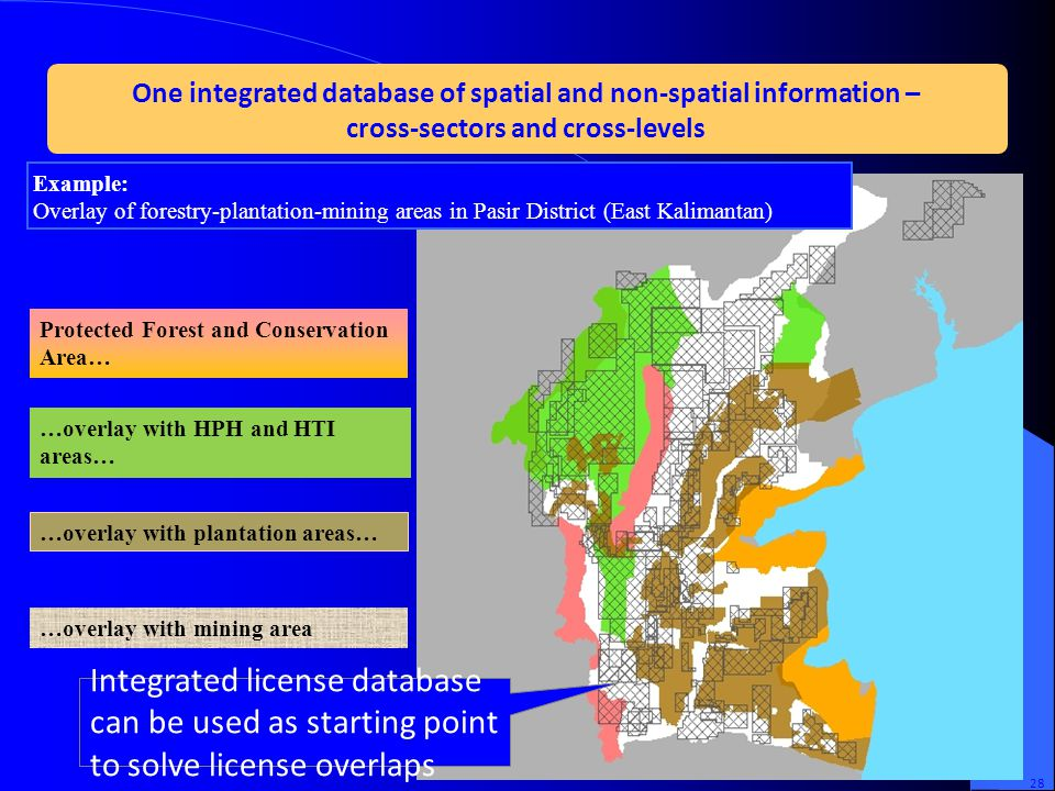 28 Protected Forest and Conservation Area… …overlay with HPH and HTI areas… …overlay with plantation areas… …overlay with mining area Example: Overlay