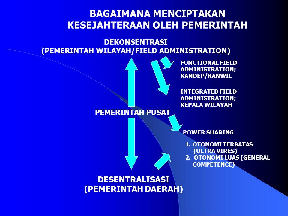 BAGAIMANA MENCIPTAKAN KESEJAHTERAAN OLEH PEMERINTAH DEKONSENTRASI (PEMERINTAH WILAYAH/FIELD ADMINISTRATION) FUNCTIONAL FIELD ADMINISTRATION; KANDEP/KA