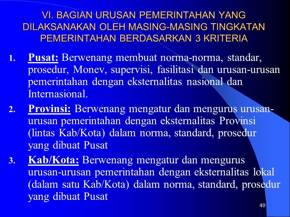 40 1. Pusat: Berwenang membuat norma-norma, standar, prosedur, Monev, supervisi, fasilitasi dan urusan-urusan pemerintahan dengan eksternalitas nasion
