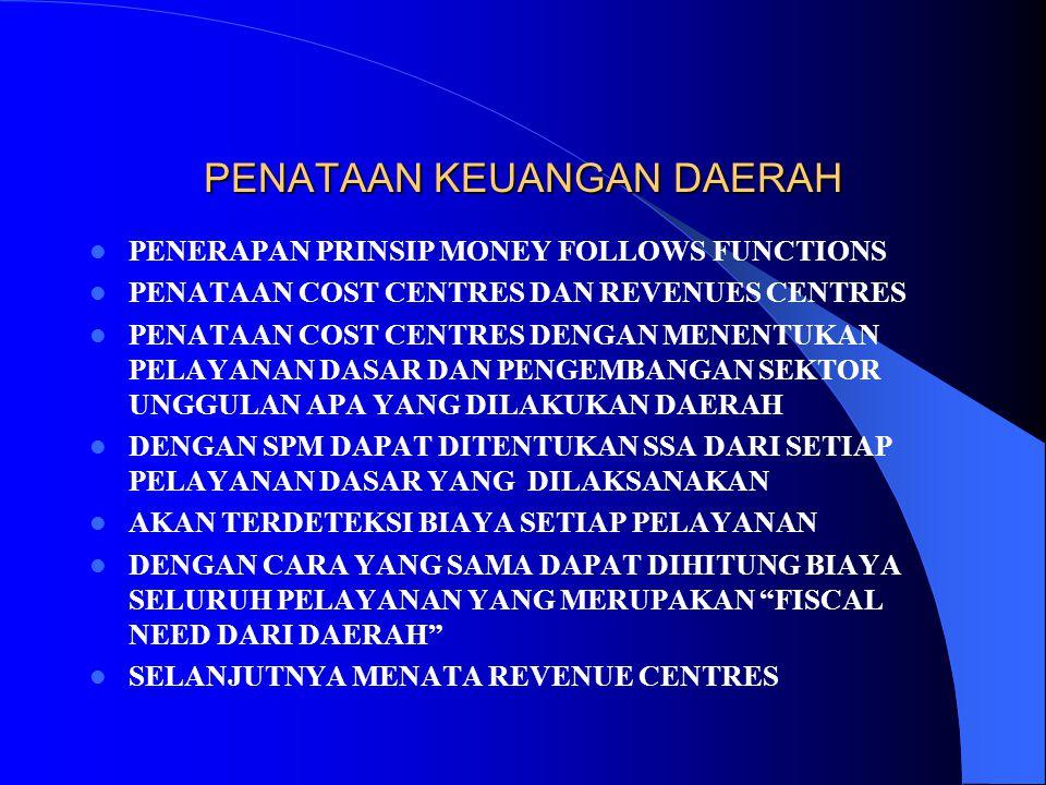 PENATAAN KEUANGAN DAERAH PENERAPAN PRINSIP MONEY FOLLOWS FUNCTIONS PENATAAN COST CENTRES DAN REVENUES CENTRES PENATAAN COST CENTRES DENGAN MENENTUKAN