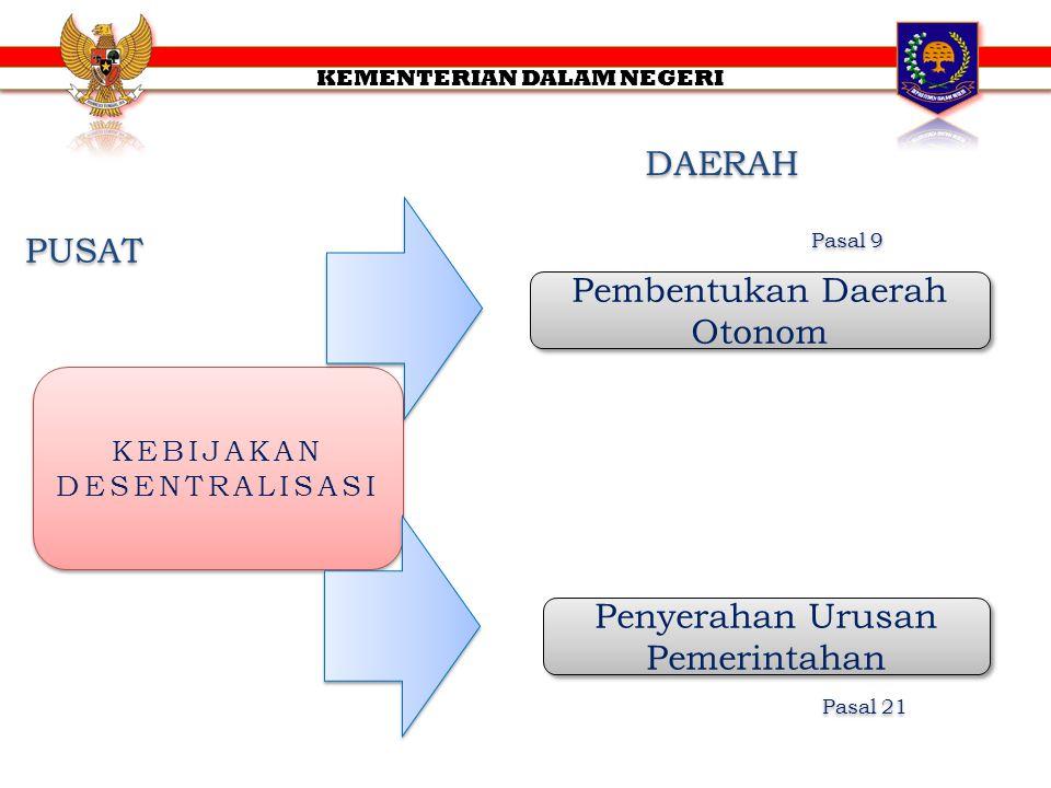 KEBIJAKAN DESENTRALISASI Pembentukan Daerah Otonom PUSAT DAERAH Pasal 9 Pasal 9 Penyerahan Urusan Pemerintahan Pasal 21 Pasal 21