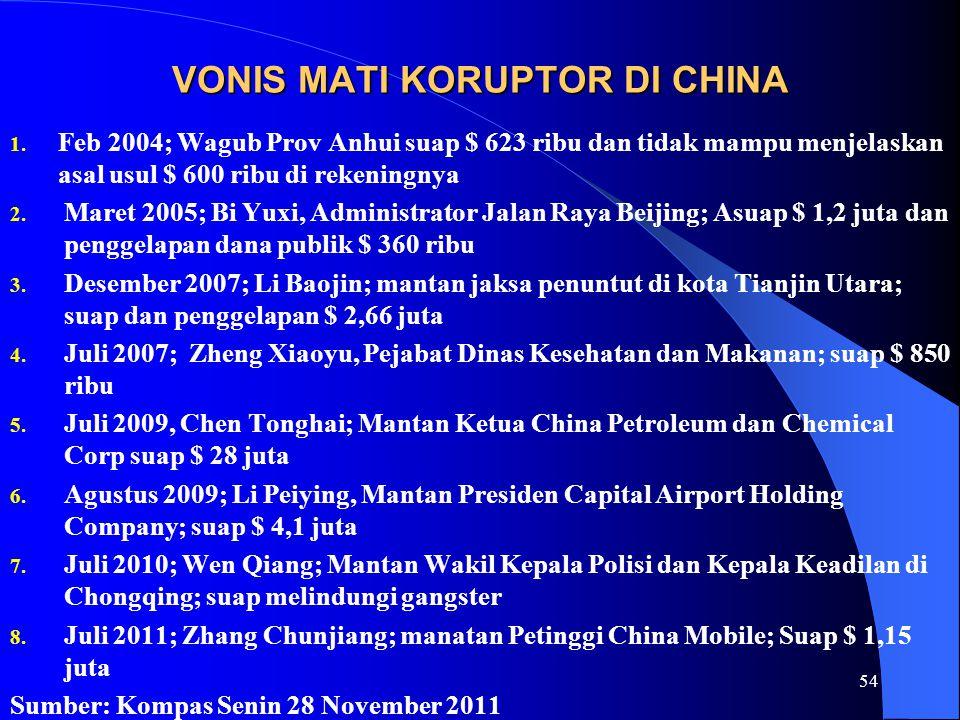 VONIS MATI KORUPTOR DI CHINA 1. Feb 2004; Wagub Prov Anhui suap $ 623 ribu dan tidak mampu menjelaskan asal usul $ 600 ribu di rekeningnya 2. Maret 20