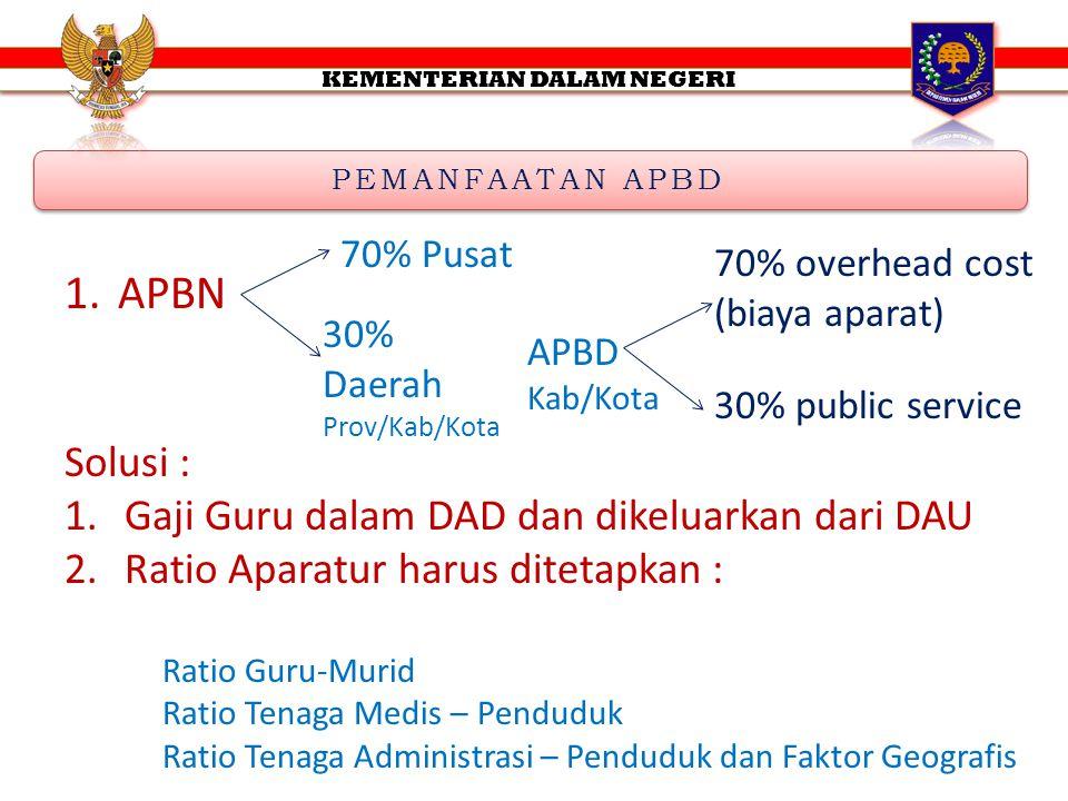 PEMANFAATAN APBD 1.APBN Solusi : 1.Gaji Guru dalam DAD dan dikeluarkan dari DAU 2.Ratio Aparatur harus ditetapkan : 70% Pusat 30% Daerah Prov/Kab/Kota