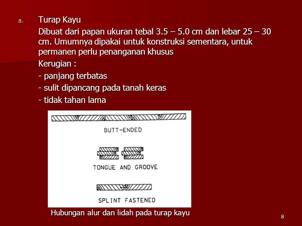 8 a. Turap Kayu Dibuat dari papan ukuran tebal 3.5 – 5.0 cm dan lebar 25 – 30 cm. Umumnya dipakai untuk konstruksi sementara, untuk permanen perlu pen