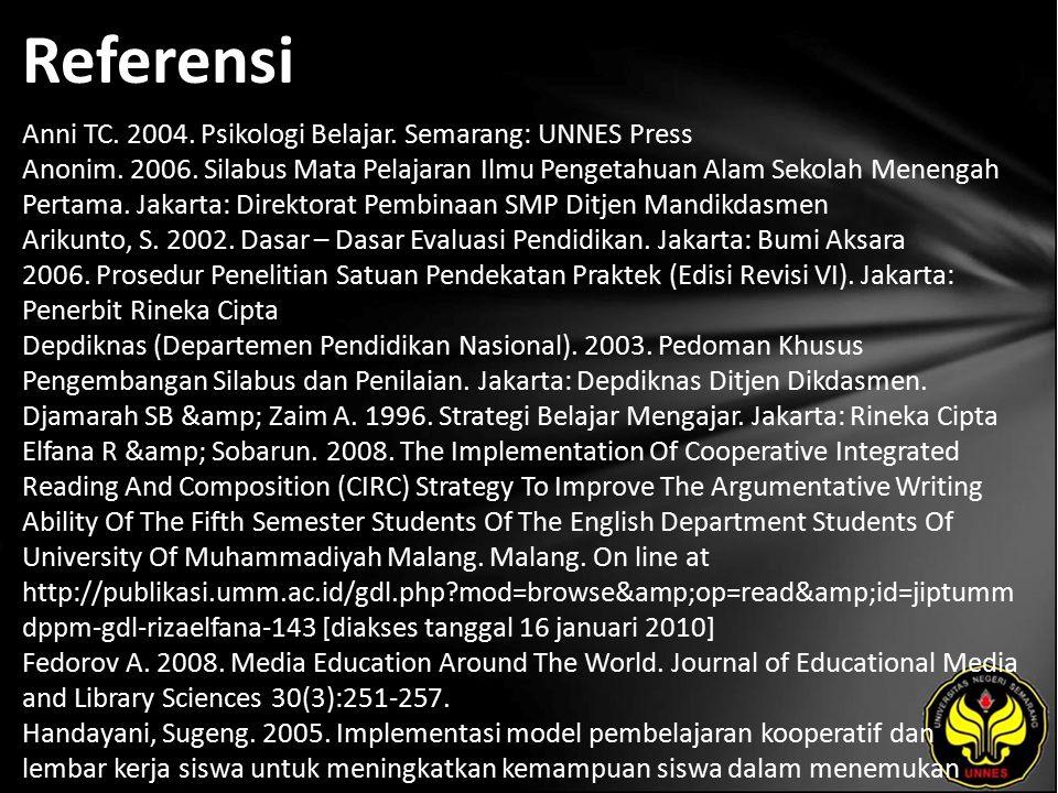 Referensi Anni TC. 2004. Psikologi Belajar. Semarang: UNNES Press Anonim.