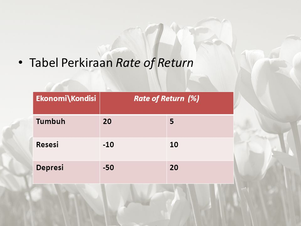 Tabel Perkiraan Rate of Return Ekonomi\KondisiRate of Return (%) Tumbuh205 Resesi-1010 Depresi-5020