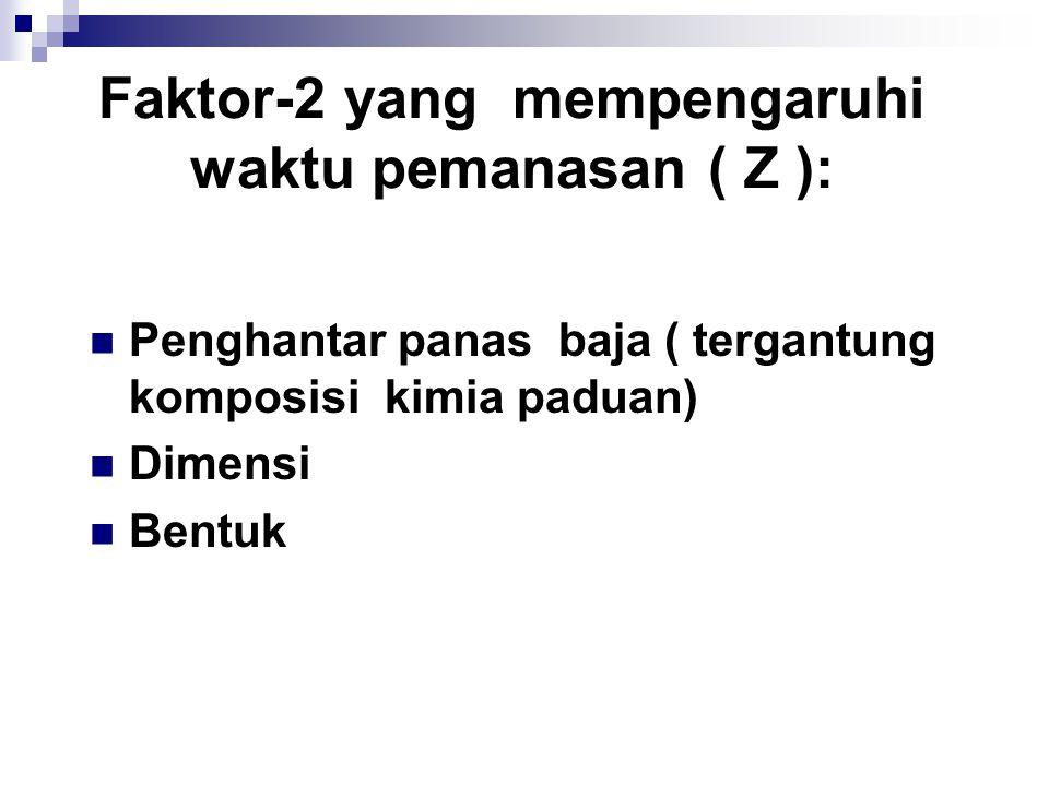 Faktor-2 yang mempengaruhi waktu pemanasan ( Z ): Penghantar panas baja ( tergantung komposisi kimia paduan) Dimensi Bentuk