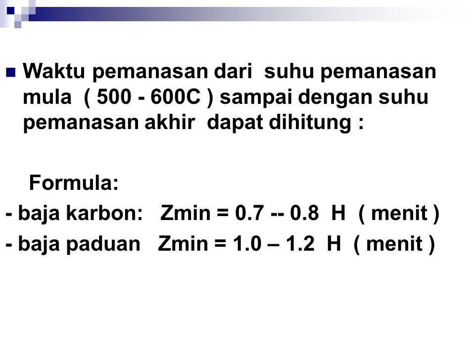 Waktu pemanasan dari suhu pemanasan mula ( 500 - 600C ) sampai dengan suhu pemanasan akhir dapat dihitung : Formula: - baja karbon: Zmin = 0.7 -- 0.8 H ( menit ) - baja paduan Zmin = 1.0 – 1.2 H ( menit )