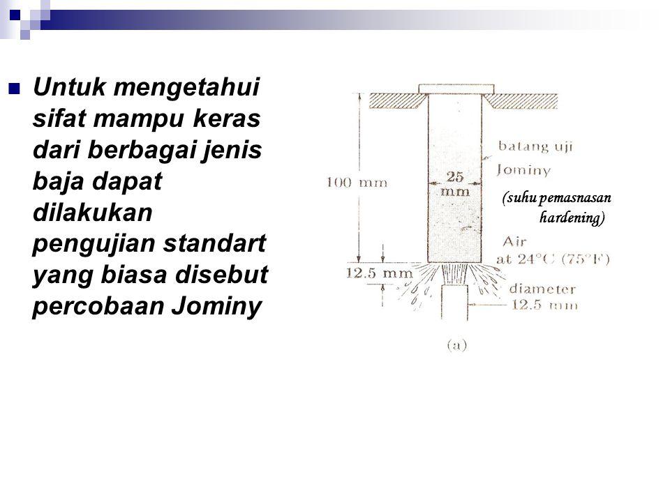 Untuk mengetahui sifat mampu keras dari berbagai jenis baja dapat dilakukan pengujian standart yang biasa disebut percobaan Jominy (suhu pemasnasan hardening)