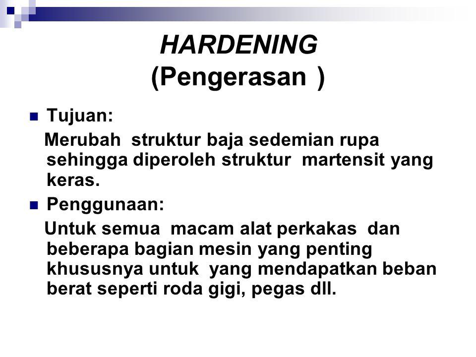 HARDENING (Pengerasan ) Tujuan: Merubah struktur baja sedemian rupa sehingga diperoleh struktur martensit yang keras.