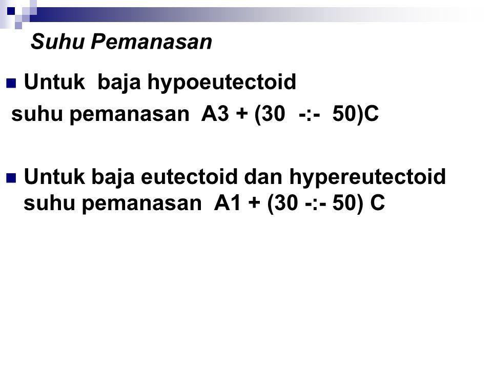 Suhu Pemanasan Untuk baja hypoeutectoid suhu pemanasan A3 + (30 -:- 50)C Untuk baja eutectoid dan hypereutectoid suhu pemanasan A1 + (30 -:- 50) C