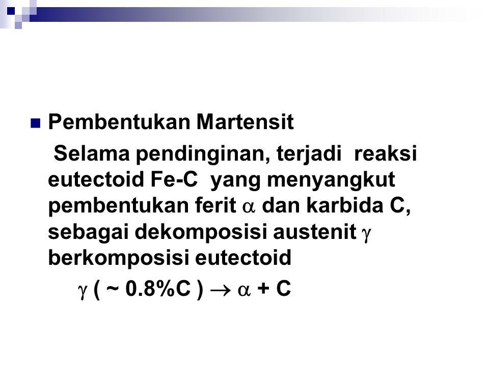 Pembentukan Martensit Selama pendinginan, terjadi reaksi eutectoid Fe-C yang menyangkut pembentukan ferit  dan karbida C, sebagai dekomposisi austenit  berkomposisi eutectoid  ( ~ 0.8%C )   + C
