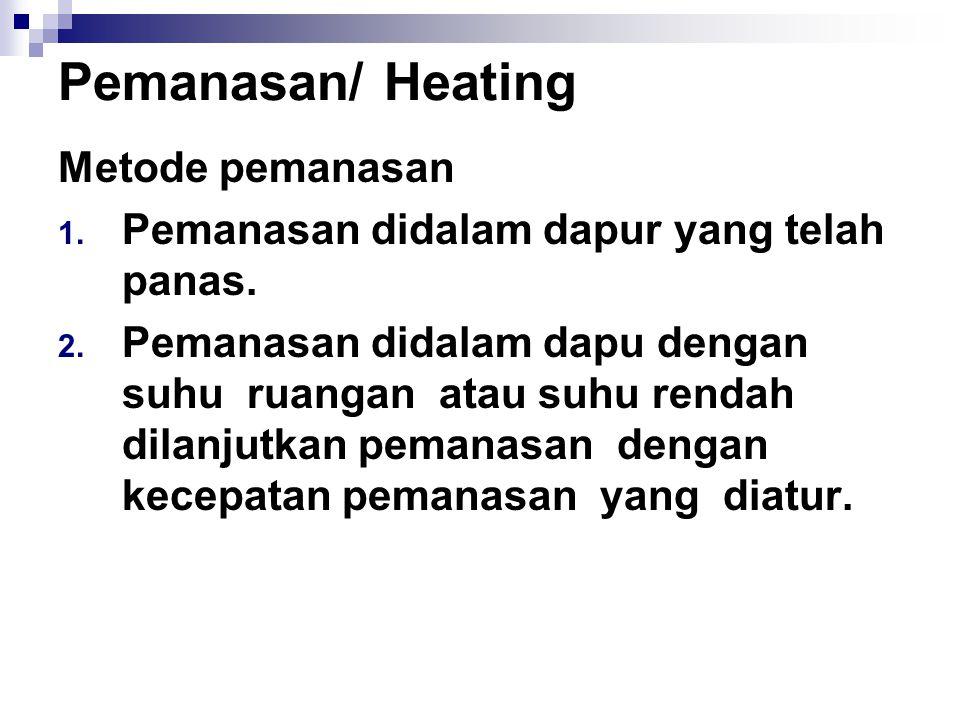 Pemanasan/ Heating Metode pemanasan 1.Pemanasan didalam dapur yang telah panas.