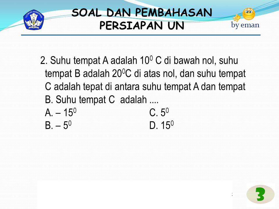 SOAL DAN PEMBAHASAN PERSIAPAN UN by eman Pembahasan : f (x) = ax + b, jika f (2) =  2 dan f (  3) = 13 f(2) = 2a + b = -2 …(1) f(-3) = -3a + b = 13 - …(2) 5a = -15 a = -3 Substitusi ke (1) 2 x (-3) + b = -2 b = -2 + 6 b = 4 Maka f(4) = -3 x 4 + 4 = -8 ………….Jawaban : C