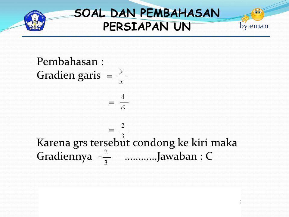 SOAL DAN PEMBAHASAN PERSIAPAN UN by eman Pembahasan : Gradien garis = = Karena grs tersebut condong ke kiri maka Gradiennya - …………Jawaban : C