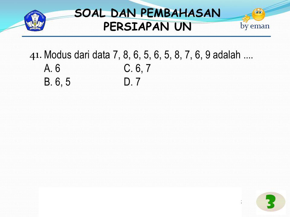 SOAL DAN PEMBAHASAN PERSIAPAN UN by eman Modus dari data 7, 8, 6, 5, 6, 5, 8, 7, 6, 9 adalah.... A. 6C. 6, 7 B. 6, 5D. 7 41.
