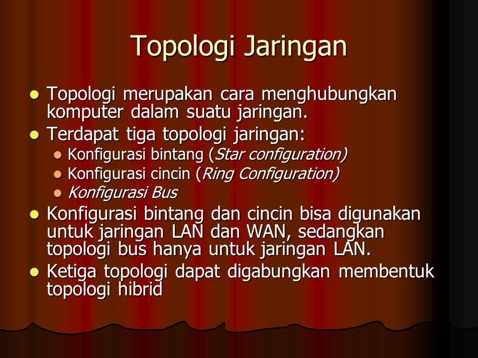 Topologi Jaringan Topologi merupakan cara menghubungkan komputer dalam suatu jaringan.
