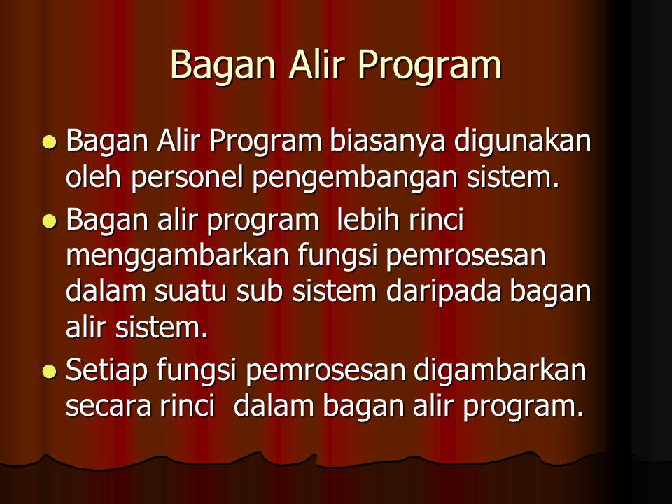 Bagan Alir Program Bagan Alir Program biasanya digunakan oleh personel pengembangan sistem. Bagan Alir Program biasanya digunakan oleh personel pengem