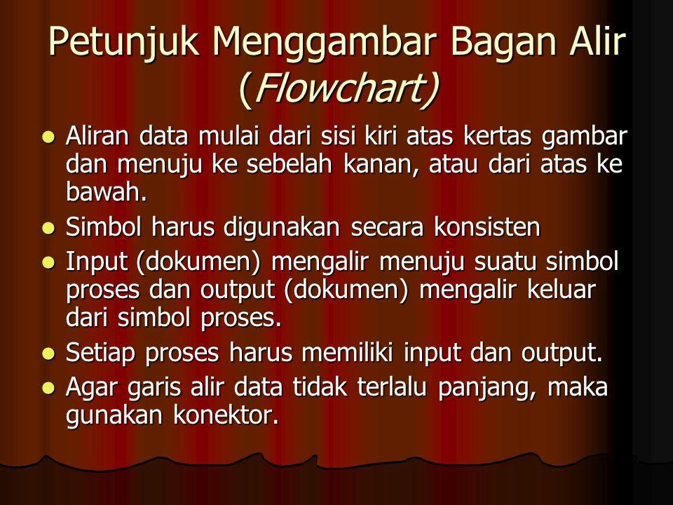 Petunjuk Menggambar Bagan Alir (Flowchart) Aliran data mulai dari sisi kiri atas kertas gambar dan menuju ke sebelah kanan, atau dari atas ke bawah.