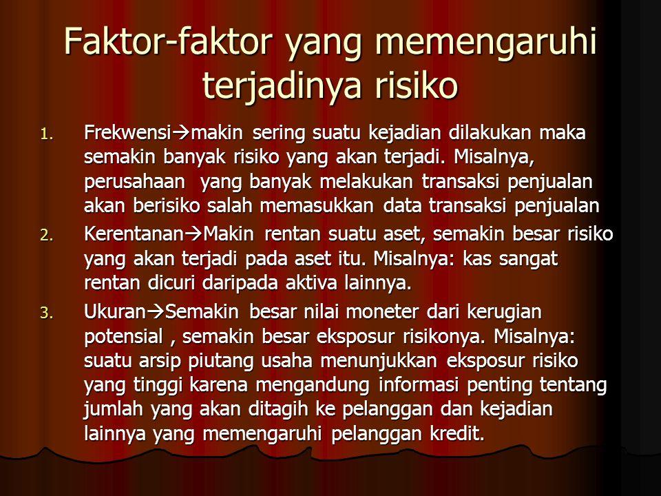 Faktor-faktor yang memengaruhi terjadinya risiko 1.