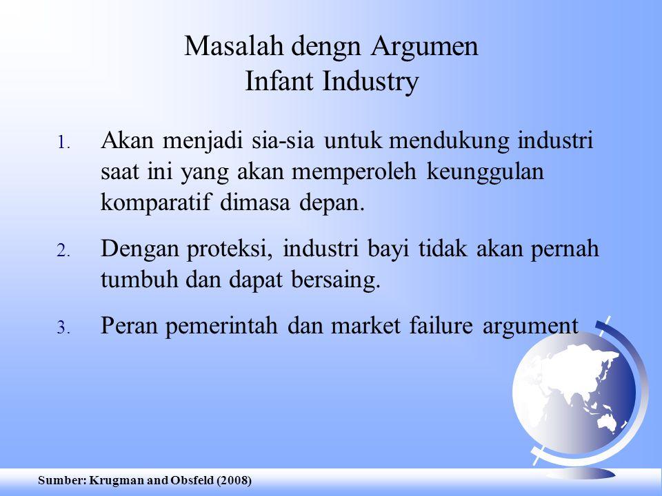 Masalah dengn Argumen Infant Industry 1. Akan menjadi sia-sia untuk mendukung industri saat ini yang akan memperoleh keunggulan komparatif dimasa depa
