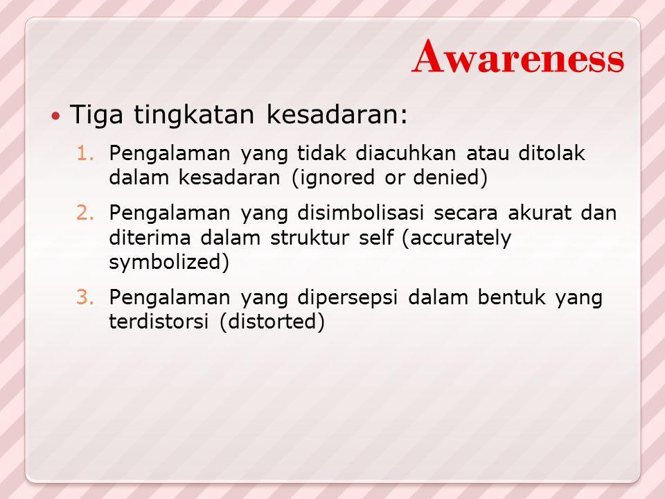 Awareness Tiga tingkatan kesadaran: 1.Pengalaman yang tidak diacuhkan atau ditolak dalam kesadaran (ignored or denied) 2.Pengalaman yang disimbolisasi