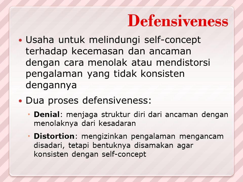 Defensiveness Usaha untuk melindungi self-concept terhadap kecemasan dan ancaman dengan cara menolak atau mendistorsi pengalaman yang tidak konsisten