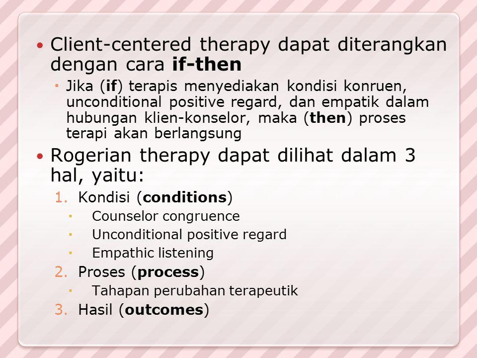Client-centered therapy dapat diterangkan dengan cara if-then  Jika (if) terapis menyediakan kondisi konruen, unconditional positive regard, dan empa