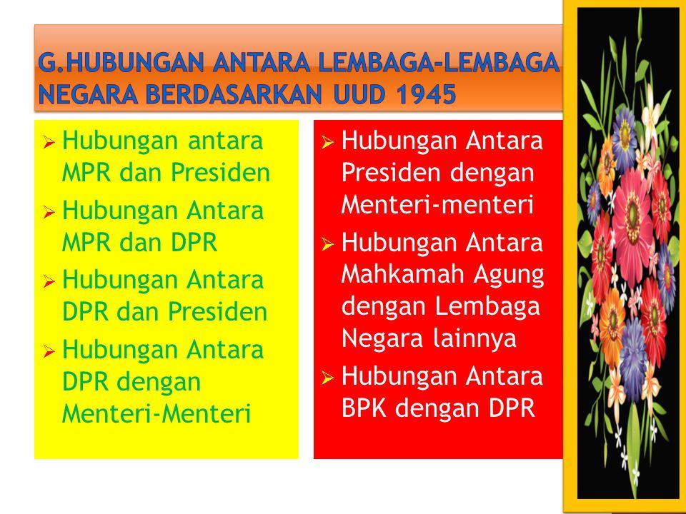  Hubungan antara MPR dan Presiden  Hubungan Antara MPR dan DPR  Hubungan Antara DPR dan Presiden  Hubungan Antara DPR dengan Menteri-Menteri  Hubungan Antara Presiden dengan Menteri-menteri  Hubungan Antara Mahkamah Agung dengan Lembaga Negara lainnya  Hubungan Antara BPK dengan DPR