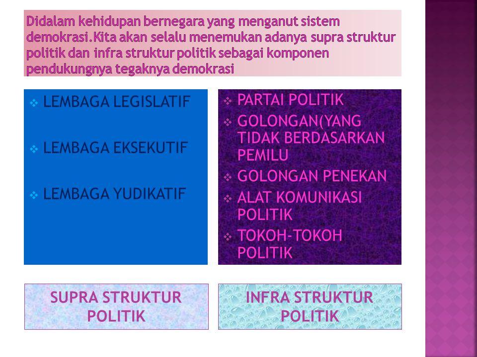 SUPRA STRUKTUR POLITIK INFRA STRUKTUR POLITIK  LEMBAGA LEGISLATIF  LEMBAGA EKSEKUTIF  LEMBAGA YUDIKATIF  PARTAI POLITIK  GOLONGAN(YANG TIDAK BERDASARKAN PEMILU  GOLONGAN PENEKAN  ALAT KOMUNIKASI POLITIK  TOKOH-TOKOH POLITIK