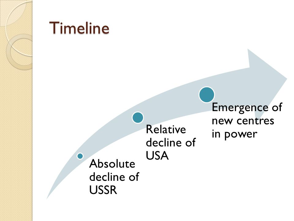 Timeline Absolute decline of USSR Relative decline of USA Emergence of new centres in power