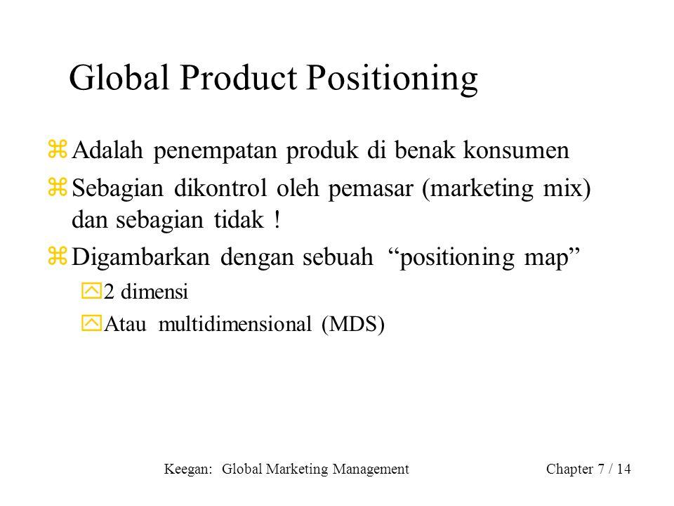 Keegan: Global Marketing ManagementChapter 7 / 14 Global Product Positioning zAdalah penempatan produk di benak konsumen zSebagian dikontrol oleh pema