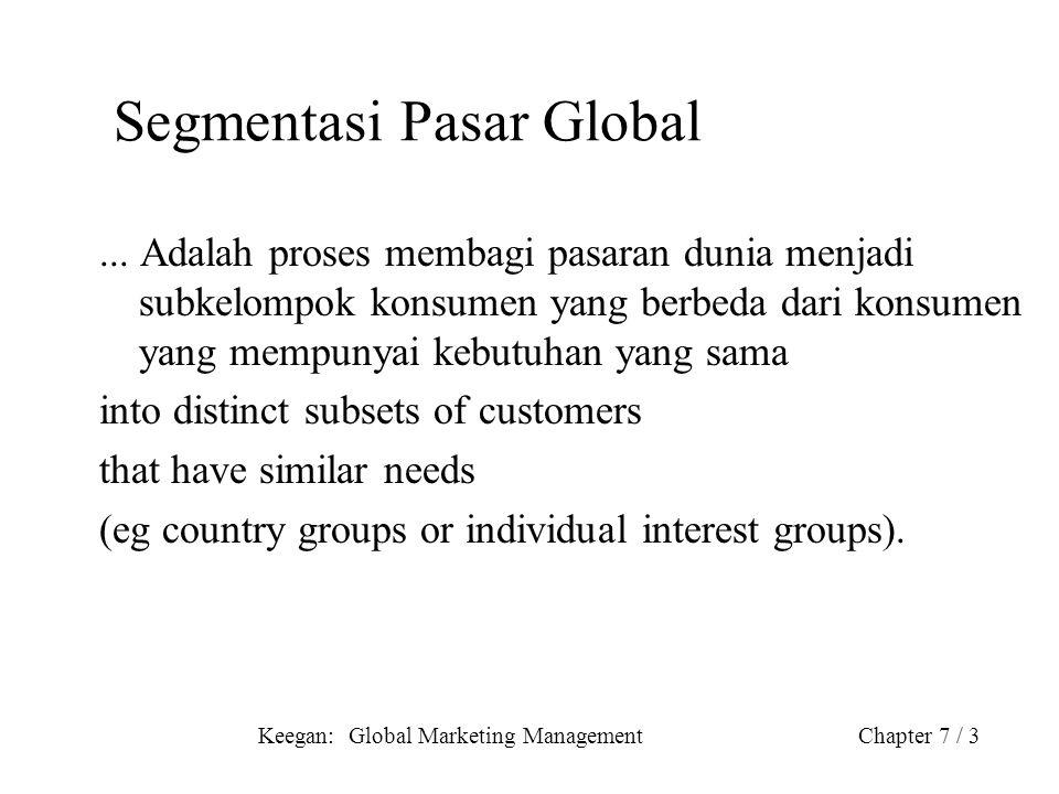 Keegan: Global Marketing ManagementChapter 7 / 3 Segmentasi Pasar Global... Adalah proses membagi pasaran dunia menjadi subkelompok konsumen yang berb